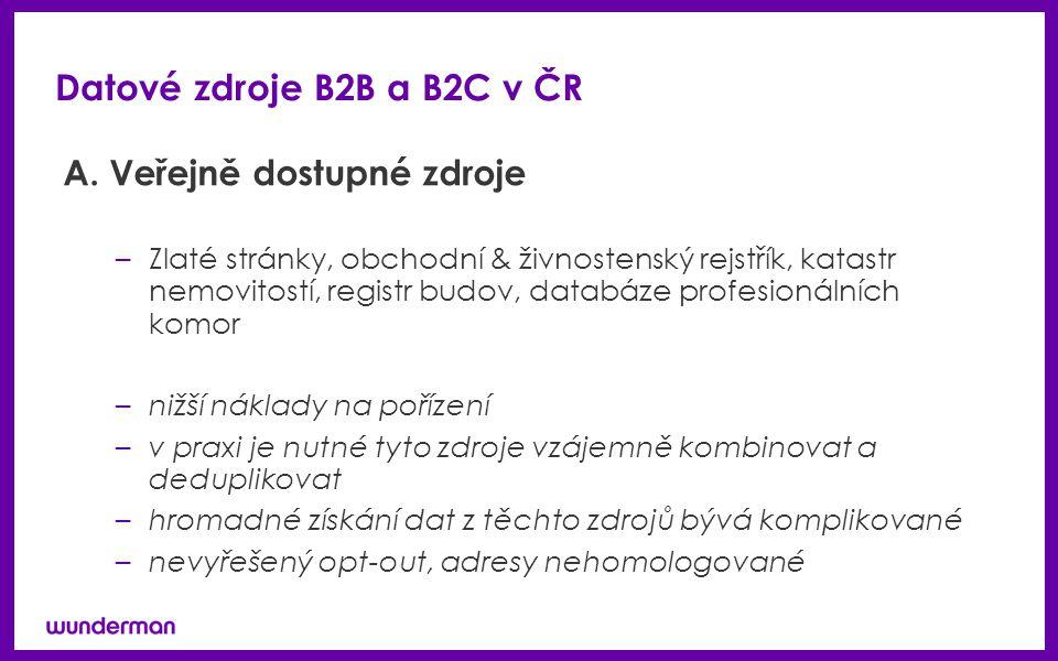 Datové zdroje B2B a B2C v ČR A. Veřejně dostupné zdroje –Zlaté stránky, obchodní & živnostenský rejstřík, katastr nemovitostí, registr budov, databáze