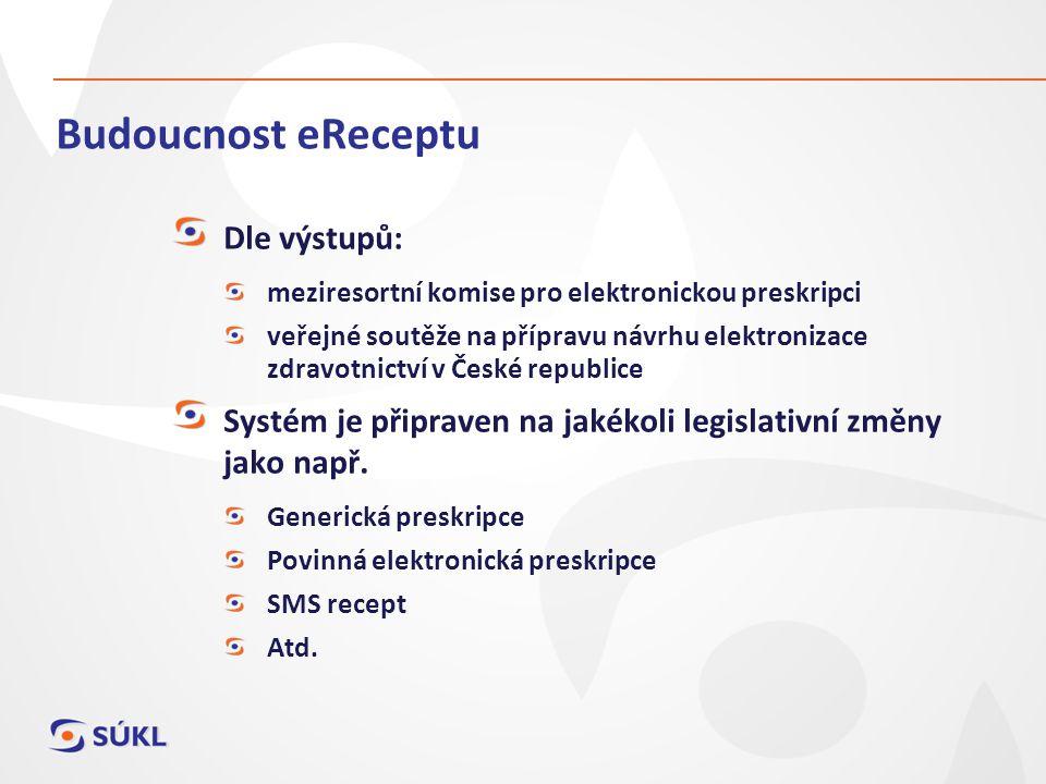 Budoucnost eReceptu Dle výstupů: meziresortní komise pro elektronickou preskripci veřejné soutěže na přípravu návrhu elektronizace zdravotnictví v České republice Systém je připraven na jakékoli legislativní změny jako např.