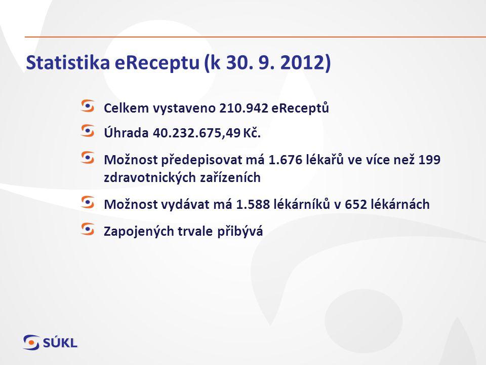 Statistika eReceptu (k 30.9. 2012) Celkem vystaveno 210.942 eReceptů Úhrada 40.232.675,49 Kč.