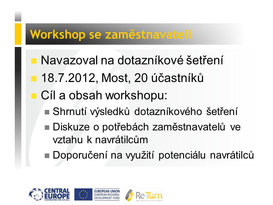  Navazoval na dotazníkové šetření  18.7.2012, Most, 20 účastníků  Cíl a obsah workshopu: n Shrnutí výsledků dotazníkového šetření n Diskuze o potřebách zaměstnavatelů ve vztahu k navrátilcům n Doporučení na využití potenciálu navrátilců Workshop se zaměstnavateli