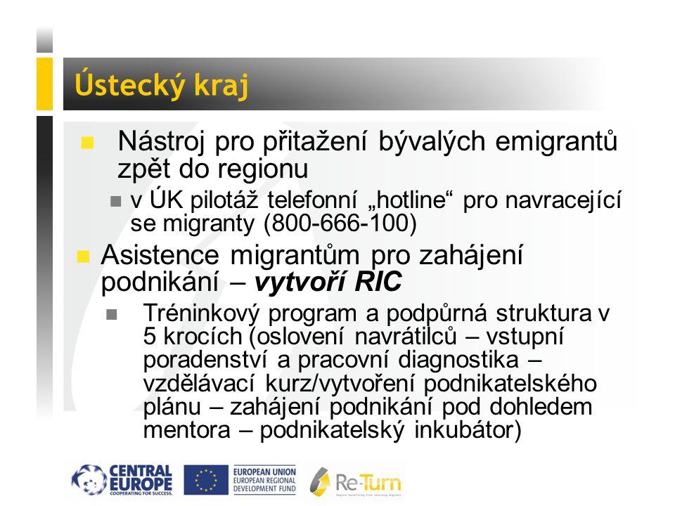 """ Nástroj pro přitažení bývalých emigrantů zpět do regionu n v ÚK pilotáž telefonní """"hotline pro navracející se migranty (800-666-100)  Asistence migrantům pro zahájení podnikání – vytvoří RIC n Tréninkový program a podpůrná struktura v 5 krocích (oslovení navrátilců – vstupní poradenství a pracovní diagnostika – vzdělávací kurz/vytvoření podnikatelského plánu – zahájení podnikání pod dohledem mentora – podnikatelský inkubátor) Ústecký kraj"""
