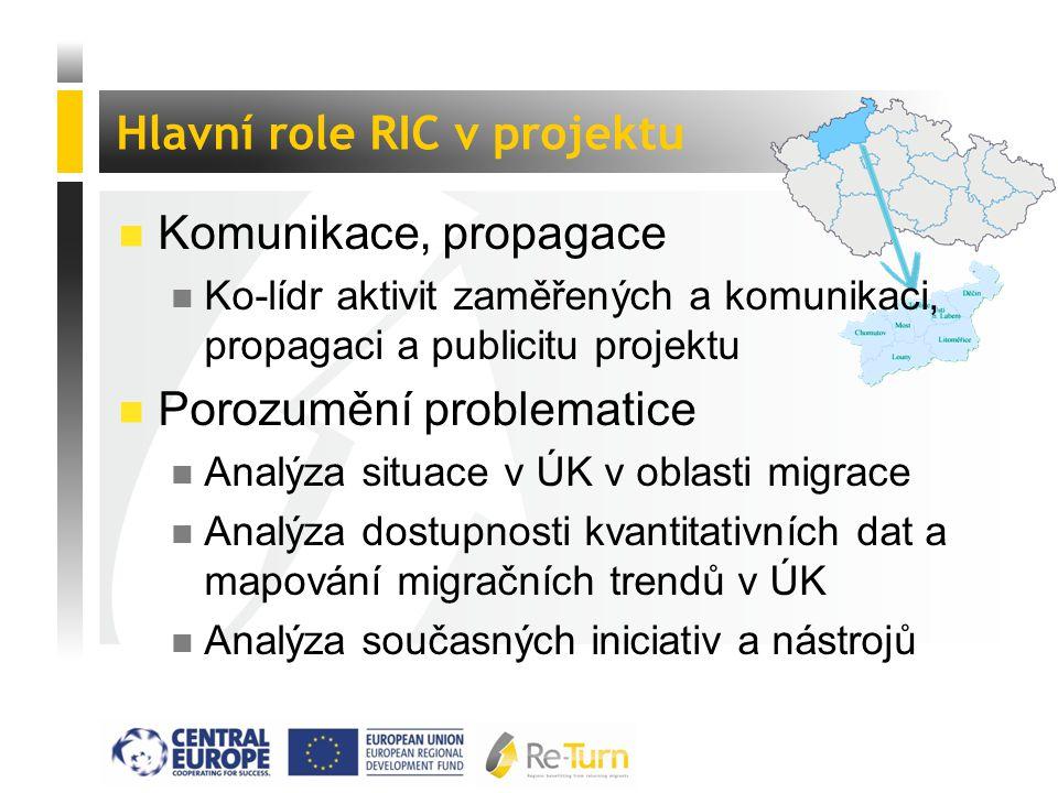  Komunikace, propagace n Ko-lídr aktivit zaměřených a komunikaci, propagaci a publicitu projektu  Porozumění problematice n Analýza situace v ÚK v oblasti migrace n Analýza dostupnosti kvantitativních dat a mapování migračních trendů v ÚK n Analýza současných iniciativ a nástrojů Hlavní role RIC v projektu