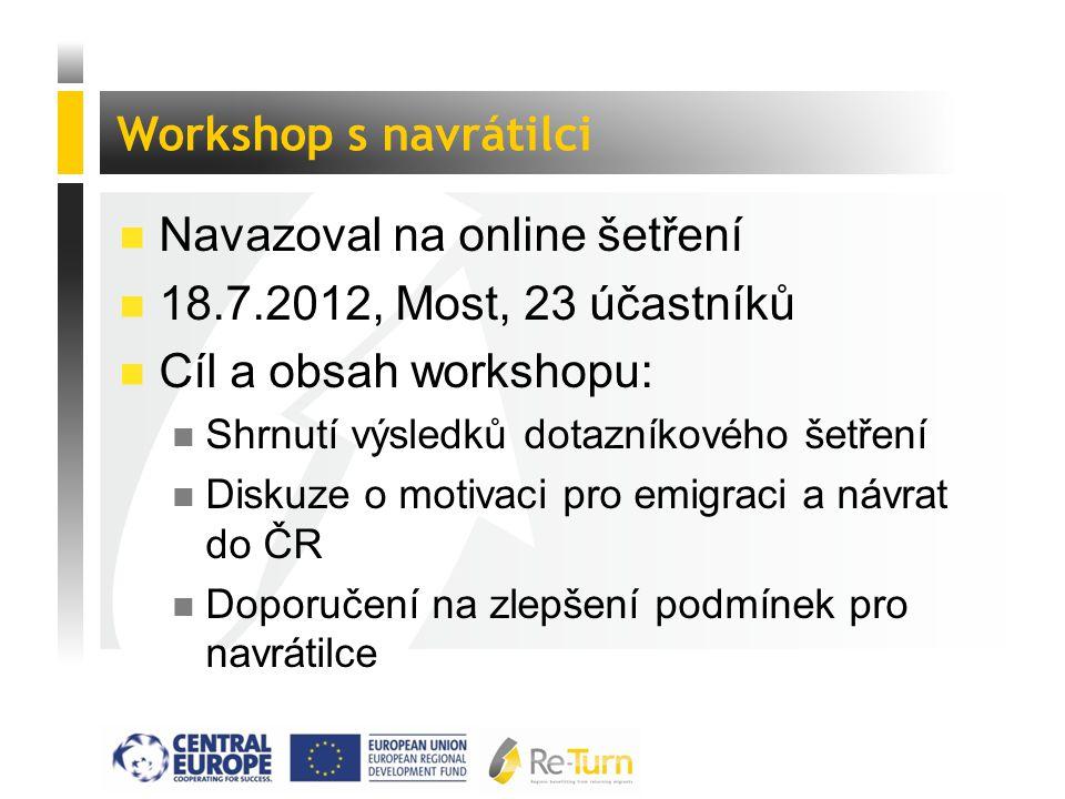  Závěry workshopu: n Hlavní důvody pro odchod do zahraničí: n Lidé < 25 – získat nové zkušenosti; zažít něco (nového, jiného) n Lidé > 25 – vydělat si peníze n Další důvody: n Uspět v zahraničí, naučit se postarat sám o sebe, zlepšit své profesionální dovednosti, vybudovat si kariéru Workshop s navrátilci