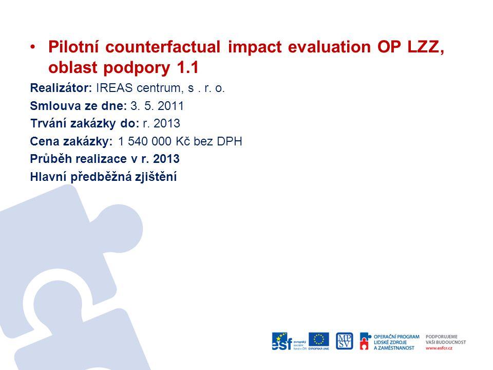 •Pilotní counterfactual impact evaluation OP LZZ, oblast podpory 1.1 Realizátor: IREAS centrum, s. r. o. Smlouva ze dne: 3. 5. 2011 Trvání zakázky do: