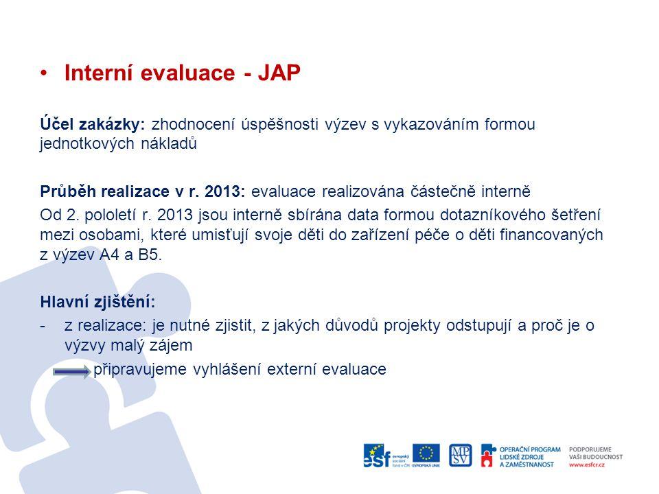 •Interní evaluace - JAP Účel zakázky: zhodnocení úspěšnosti výzev s vykazováním formou jednotkových nákladů Průběh realizace v r. 2013: evaluace reali