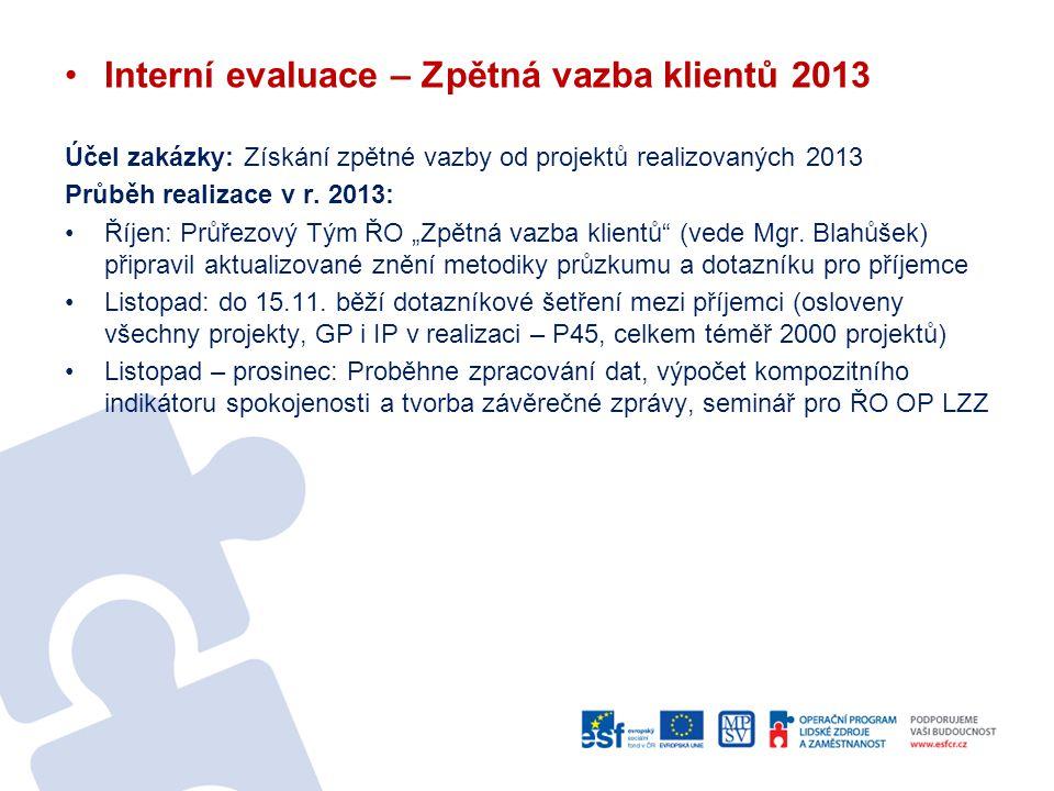 •Interní evaluace – Zpětná vazba klientů 2013 Účel zakázky: Získání zpětné vazby od projektů realizovaných 2013 Průběh realizace v r. 2013: •Říjen: Pr