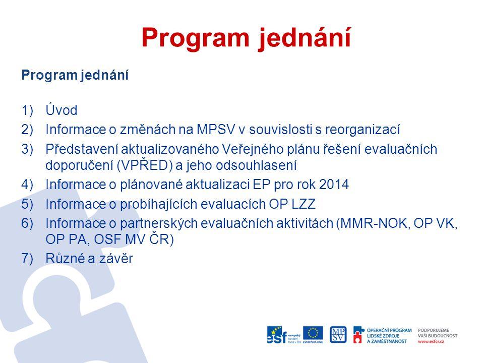 Program jednání 1)Úvod 2)Informace o změnách na MPSV v souvislosti s reorganizací 3)Představení aktualizovaného Veřejného plánu řešení evaluačních dop