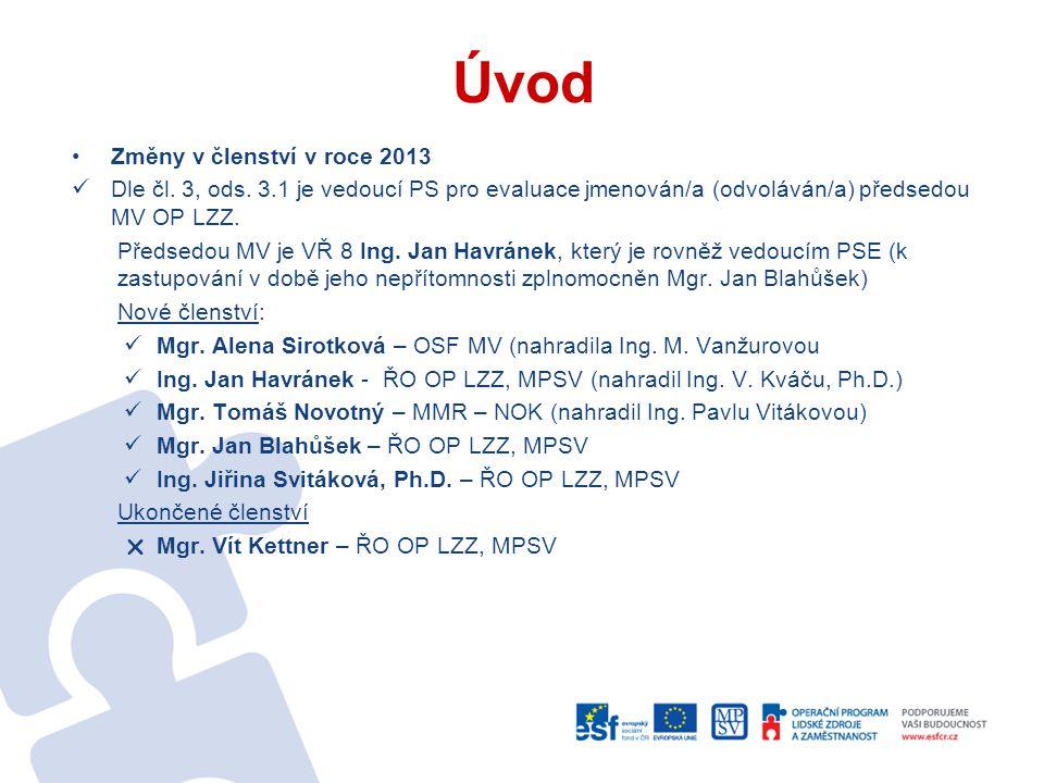 Úvod •Změny v členství v roce 2013  Dle čl. 3, ods. 3.1 je vedoucí PS pro evaluace jmenován/a (odvoláván/a) předsedou MV OP LZZ. Předsedou MV je VŘ 8