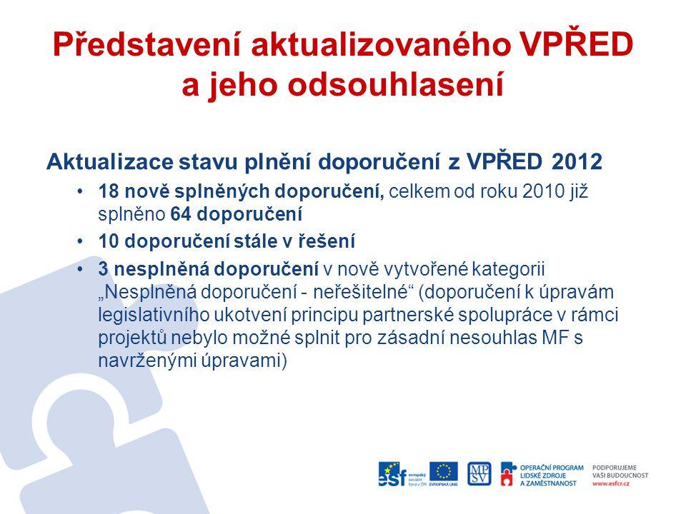 Představení aktualizovaného VPŘED a jeho odsouhlasení Aktualizace stavu plnění doporučení z VPŘED 2012 •18 nově splněných doporučení, celkem od roku 2