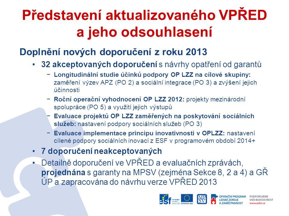 Představení aktualizovaného VPŘED a jeho odsouhlasení Doplnění nových doporučení z roku 2013 •32 akceptovaných doporučení s návrhy opatření od garantů