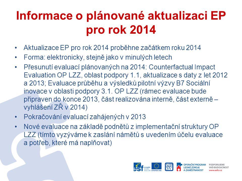 Informace o plánované aktualizaci EP pro rok 2014 •Aktualizace EP pro rok 2014 proběhne začátkem roku 2014 •Forma: elektronicky, stejně jako v minulýc