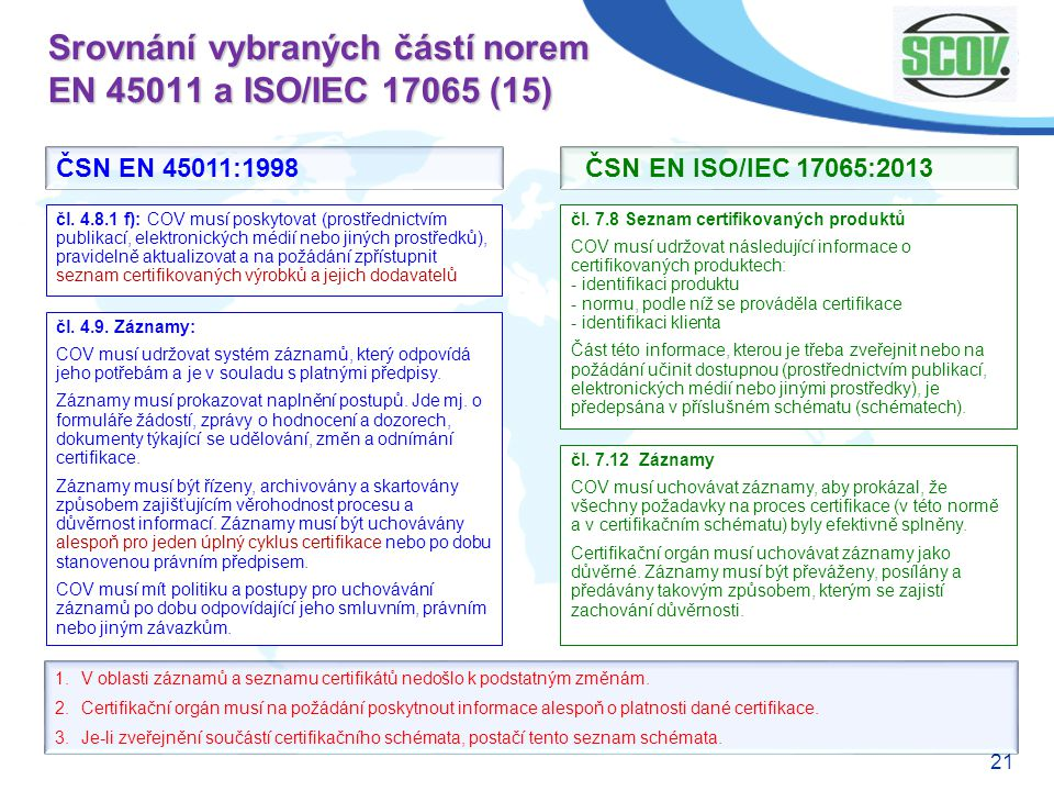 21 Srovnání vybraných částí norem EN 45011 a ISO/IEC 17065 (15) čl. 7.8 Seznam certifikovaných produktů COV musí udržovat následující informace o cert