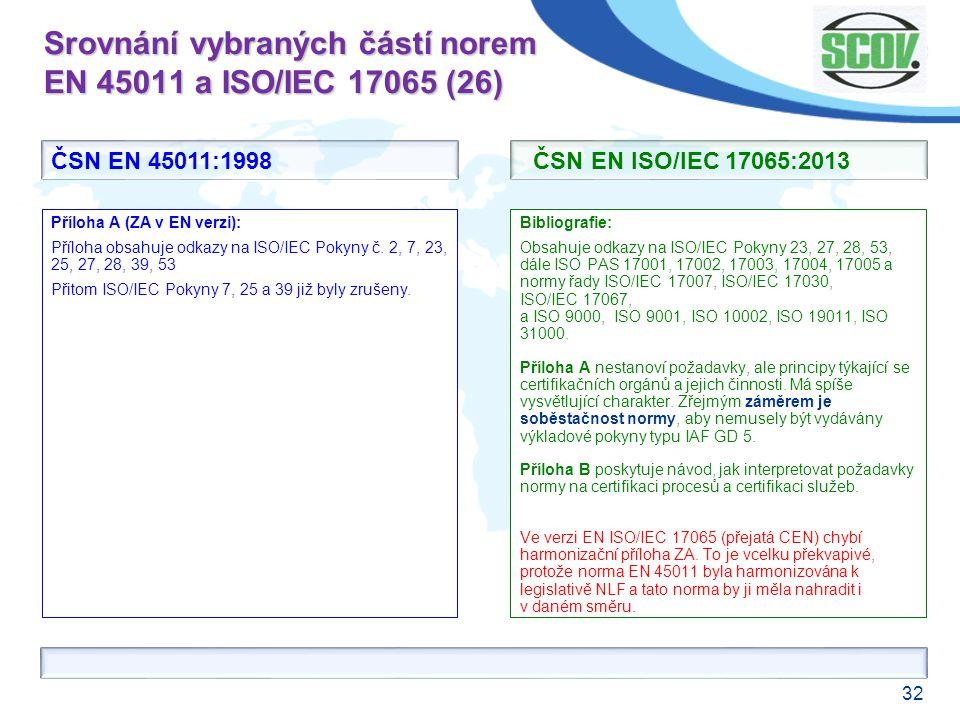 32 Srovnání vybraných částí norem EN 45011 a ISO/IEC 17065 (26) Bibliografie: Obsahuje odkazy na ISO/IEC Pokyny 23, 27, 28, 53, dále ISO PAS 17001, 17