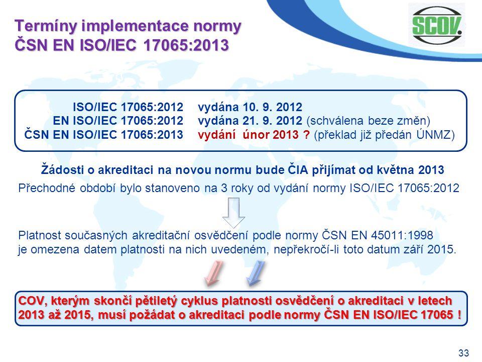 33 Termíny implementace normy ČSN EN ISO/IEC 17065:2013 ISO/IEC 17065:2012vydána 10. 9. 2012 EN ISO/IEC 17065:2012vydána 21. 9. 2012 (schválena beze z