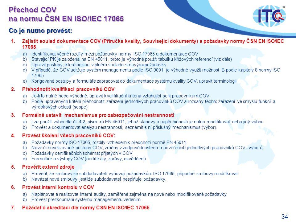 34 Přechod COV na normu ČSN EN ISO/IEC 17065 1.Zajistit soulad dokumentace COV (Příručka kvality, Související dokumenty) s požadavky normy ČSN EN ISO/