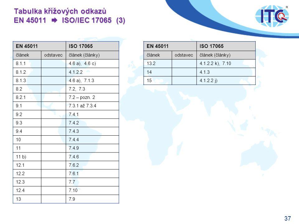 37 Tabulka křížových odkazů EN 45011  ISO/IEC 17065 (3) EN 45011ISO 17065 článekodstavecčlánek (články) 8.1.14.6 a), 4.6 c) 8.1.24.1.2.2 8.1.34.6 a),