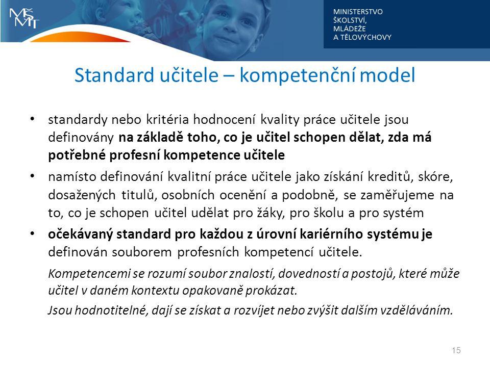 Standard učitele – kompetenční model • standardy nebo kritéria hodnocení kvality práce učitele jsou definovány na základě toho, co je učitel schopen d