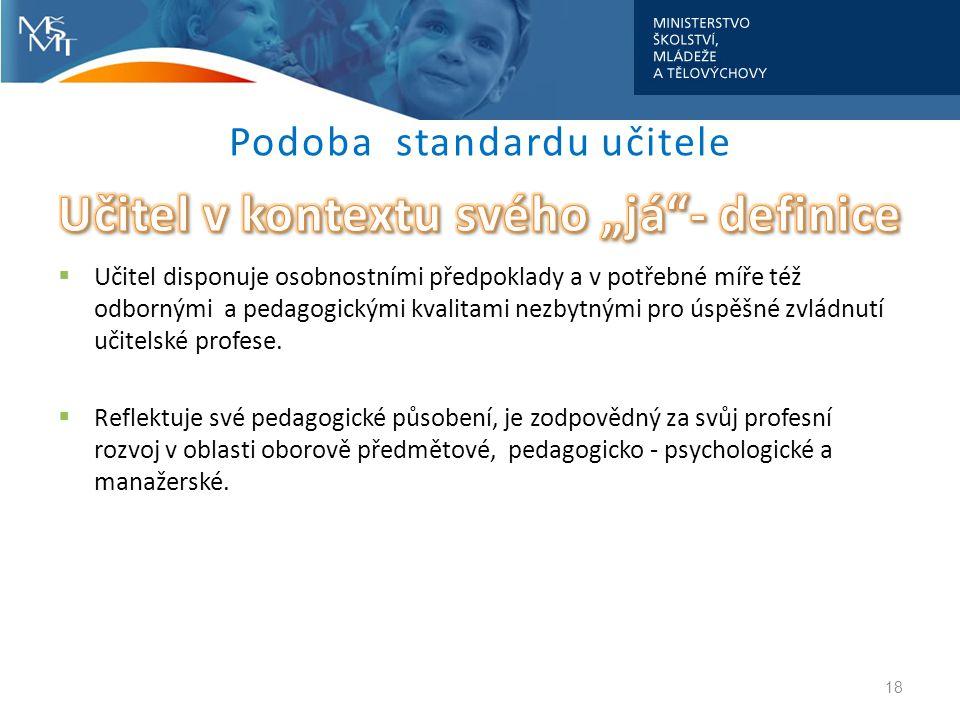 Podoba standardu učitele 18