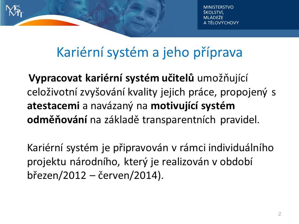 Kariérní systém a jeho příprava Vypracovat kariérní systém učitelů umožňující celoživotní zvyšování kvality jejich práce, propojený s atestacemi a nav
