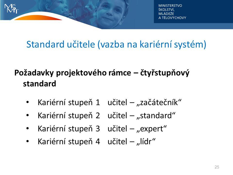 """Standard učitele (vazba na kariérní systém) Požadavky projektového rámce – čtyřstupňový standard • Kariérní stupeň 1učitel – """"začátečník"""" • Kariérní s"""