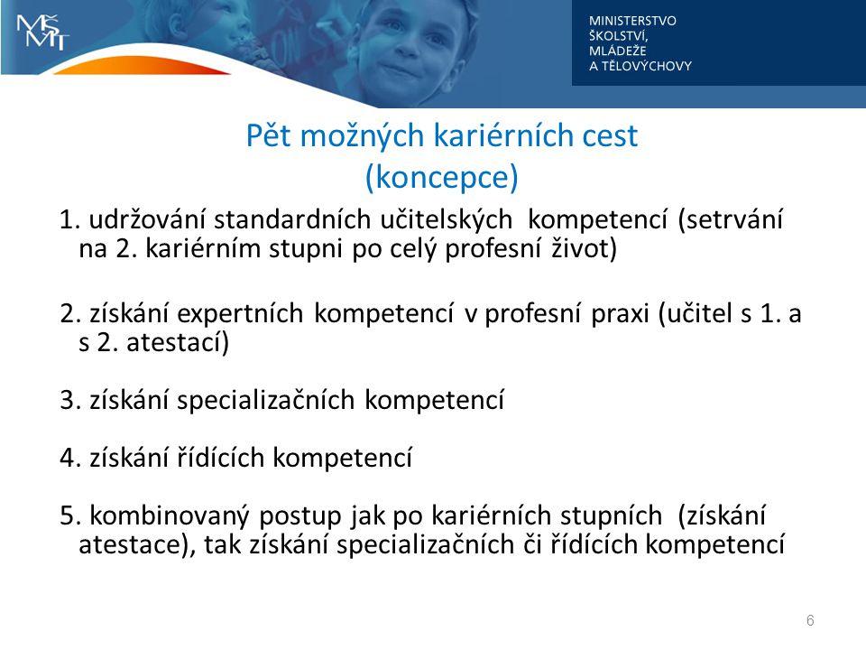 Pět možných kariérních cest (koncepce) 1. udržování standardních učitelských kompetencí (setrvání na 2. kariérním stupni po celý profesní život) 2. zí