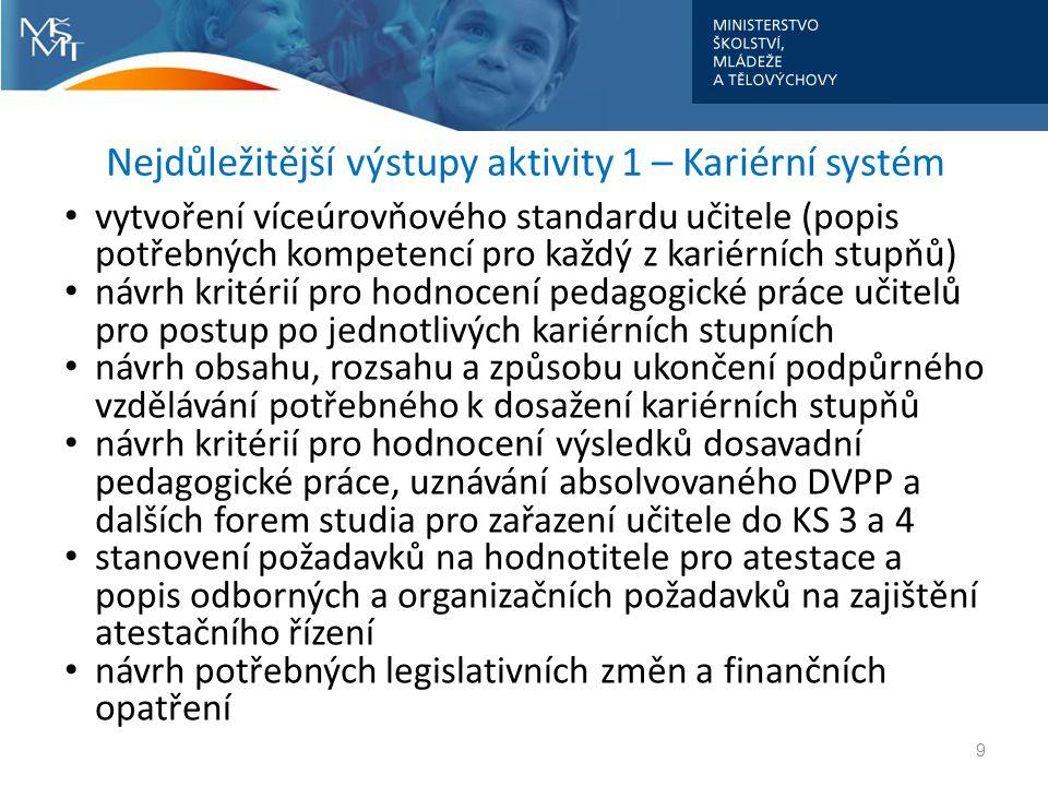 Děkuji Vám za pozornost 30 Petr BANNERT pověřen zastupováním ředitele odboru vzdělávání vedoucí oddělení středního vzdělávání Ministerstvo školství, mládeže a tělovýchovy Karmelitská 7 118 12 Praha 1 tel.: +420 234 812 143 e-mail: Petr.Bannert@msmt.czPetr.Bannert@msmt.cz www: http://www.msmt.czhttp://www.msmt.cz