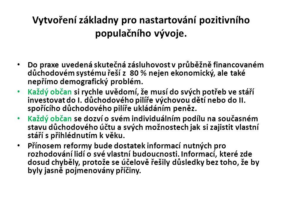 Vytvoření základny pro nastartování pozitivního populačního vývoje. • Do praxe uvedená skutečná zásluhovost v průběžně financovaném důchodovém systému