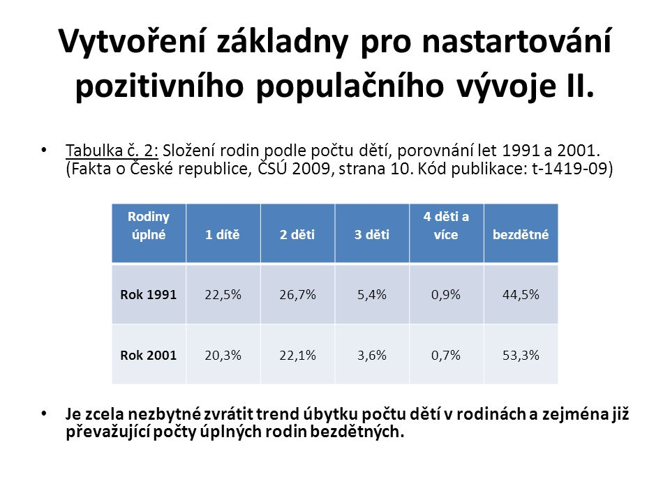 Vytvoření základny pro nastartování pozitivního populačního vývoje II. • Tabulka č. 2: Složení rodin podle počtu dětí, porovnání let 1991 a 2001. (Fak