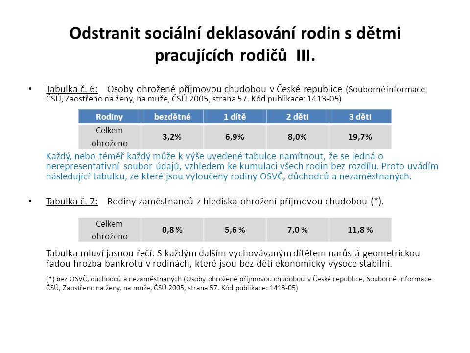 Odstranit sociální deklasování rodin s dětmi pracujících rodičů III. • Tabulka č. 6: Osoby ohrožené příjmovou chudobou v České republice (Souborné inf