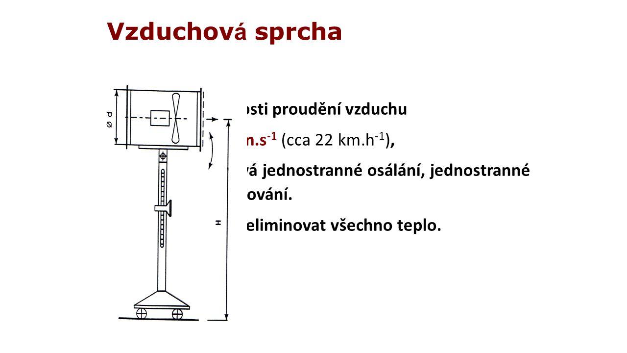 Vzduchov á sprcha Rychlosti proudění vzduchu 1 – 6 m.s -1 (cca 22 km.h -1 ), nastává jednostranné osálání, jednostranné ochlazování. Nelze eliminovat