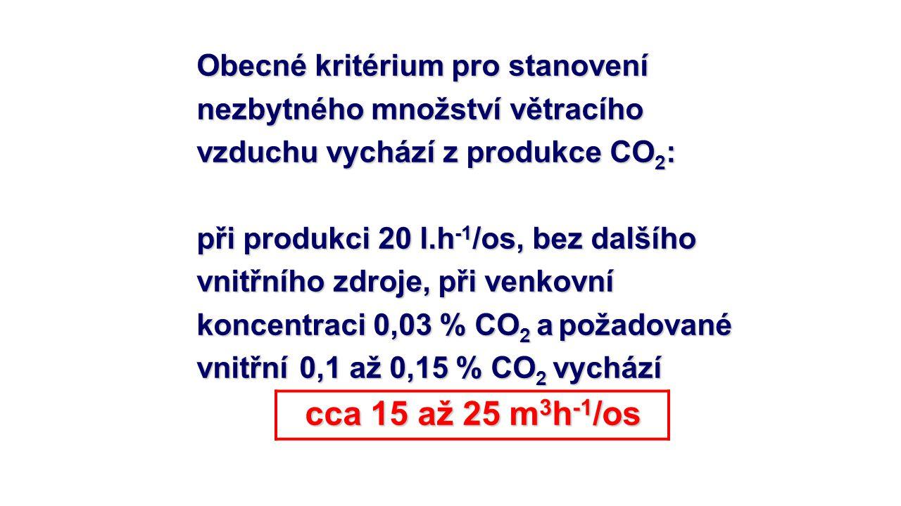 Obecné kritérium pro stanovení nezbytného množství větracího vzduchu vychází z produkce CO 2 : při produkci 20 l.h -1 /os, bez dalšího vnitřního zdroj