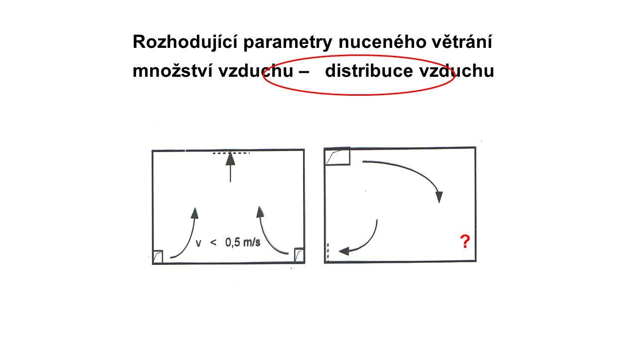 Rozhodující parametry nuceného větrání množství vzduchu – distribuce vzduchu ?