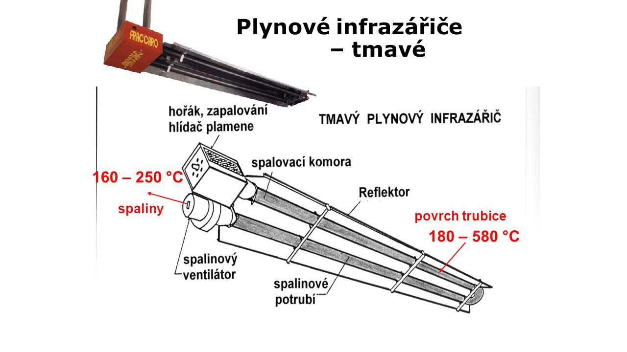 Plynové infrazářiče – tmavé 180 – 580 °C 160 – 250 °C povrch trubice spaliny