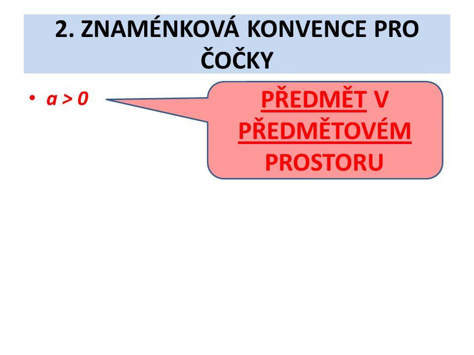 2. ZNAMÉNKOVÁ KONVENCE PRO ČOČKY • a > 0 PŘEDMĚT V PŘEDMĚTOVÉM PROSTORU
