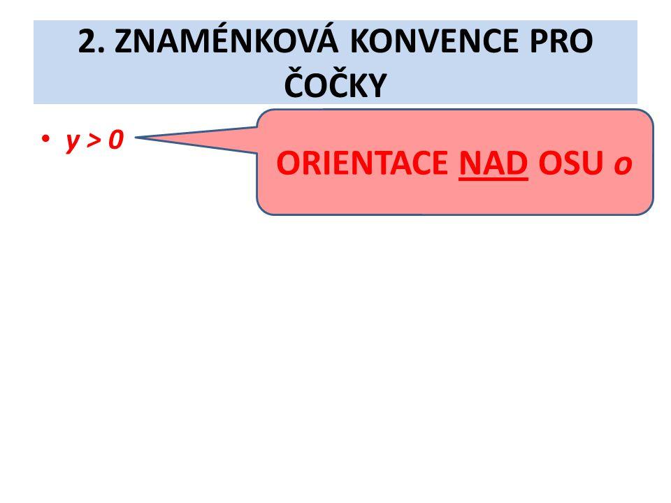 2. ZNAMÉNKOVÁ KONVENCE PRO ČOČKY • y > 0 ORIENTACE NAD OSU o
