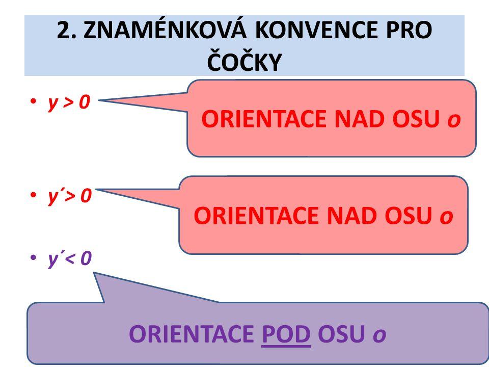 2. ZNAMÉNKOVÁ KONVENCE PRO ČOČKY • y > 0 • y´> 0 • y´< 0 ORIENTACE NAD OSU o ORIENTACE POD OSU o