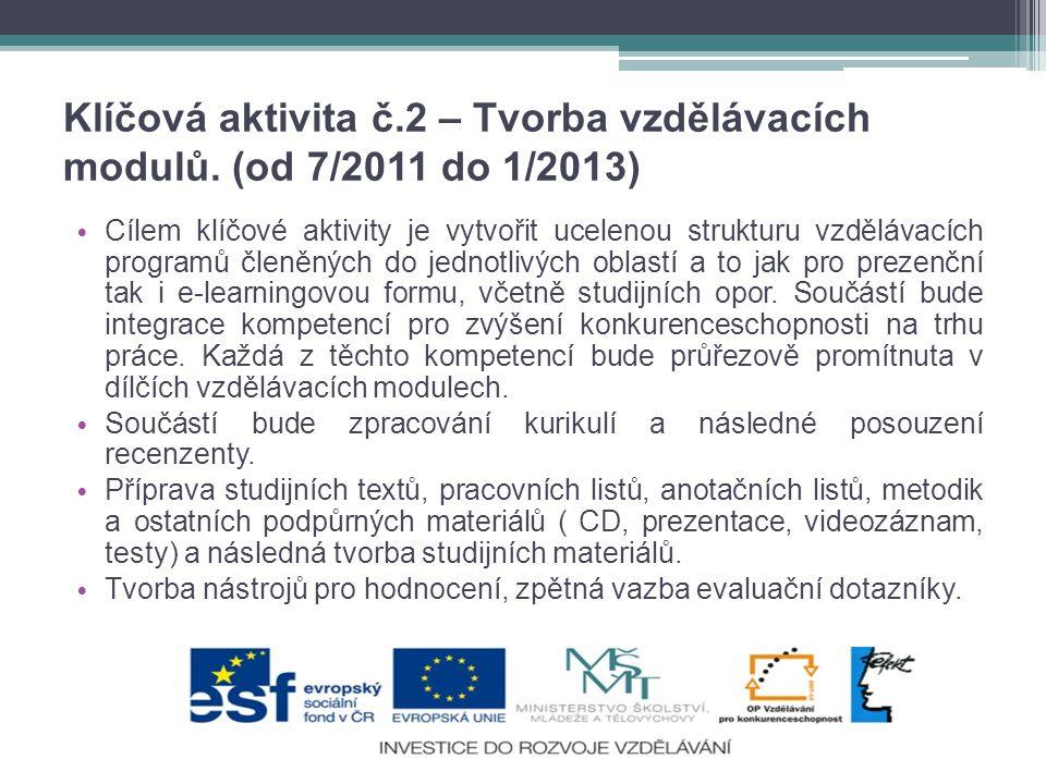 Klíčová aktivita č.2 – Tvorba vzdělávacích modulů.