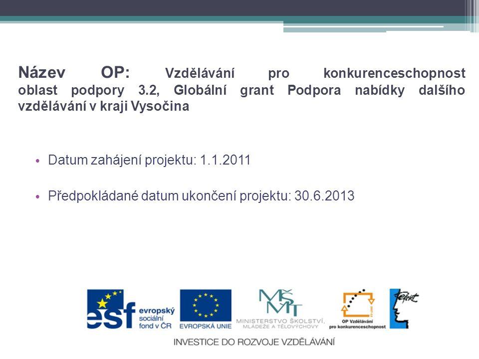 Název OP: Vzdělávání pro konkurenceschopnost oblast podpory 3.2, Globální grant Podpora nabídky dalšího vzdělávání v kraji Vysočina • Datum zahájení projektu: 1.1.2011 • Předpokládané datum ukončení projektu: 30.6.2013