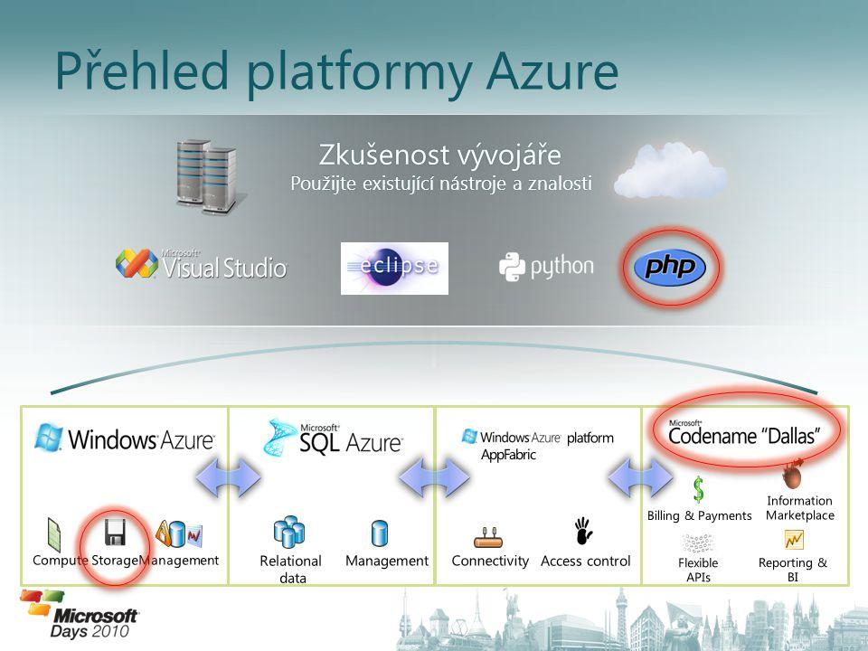 Přehled platformy Azure Zkušenost vývojářeZkušenost vývojáře Použijte existující nástroje a znalostiPoužijte existující nástroje a znalosti