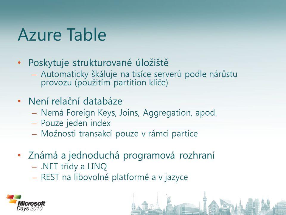 • Poskytuje strukturované úložiště – Automaticky škáluje na tisíce serverů podle nárůstu provozu (použitím partition klíče) • Není relační databáze – Nemá Foreign Keys, Joins, Aggregation, apod.