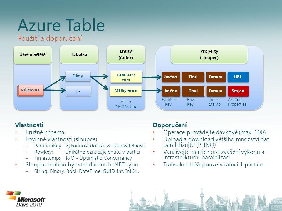 Vlastnosti • Pružné schéma • Povinné vlastnosti (sloupce) – PartitionKey: Výkonnost dotazů & škálovatelnost – RowKey: Unikátně označuje entitu v partici – Timestamp: R/O - Optimistic Concurrency • Sloupce mohou být standardních.NET typů – String, Binary, Bool, DateTime, GUID, Int, Int64 … Azure Table Použití a doporučení Účet úložiště Půjčovna Létáme v tom TitulDatumURL Tabulka Entity (řádek) Entity (řádek) Property (sloupec) Property (sloupec) Jméno Filmy Mělký hrob … … TitulDatumStojanJméno Až do 1MB/entitu Až 255 Properties Partition Key Row Key Time Stamp Doporučení • Operace provádějte dávkově (max.