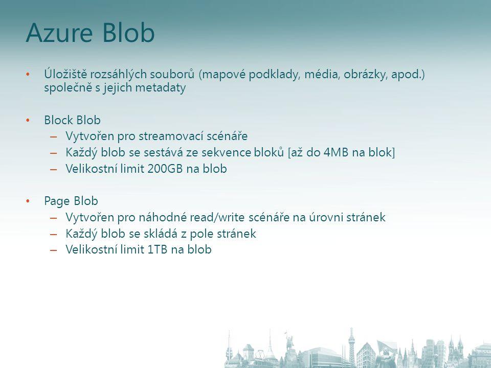 Azure Blob • Úložiště rozsáhlých souborů (mapové podklady, média, obrázky, apod.) společně s jejich metadaty • Block Blob – Vytvořen pro streamovací scénáře – Každý blob se sestává ze sekvence bloků [až do 4MB na blok] – Velikostní limit 200GB na blob • Page Blob – Vytvořen pro náhodné read/write scénáře na úrovni stránek – Každý blob se skládá z pole stránek – Velikostní limit 1TB na blob