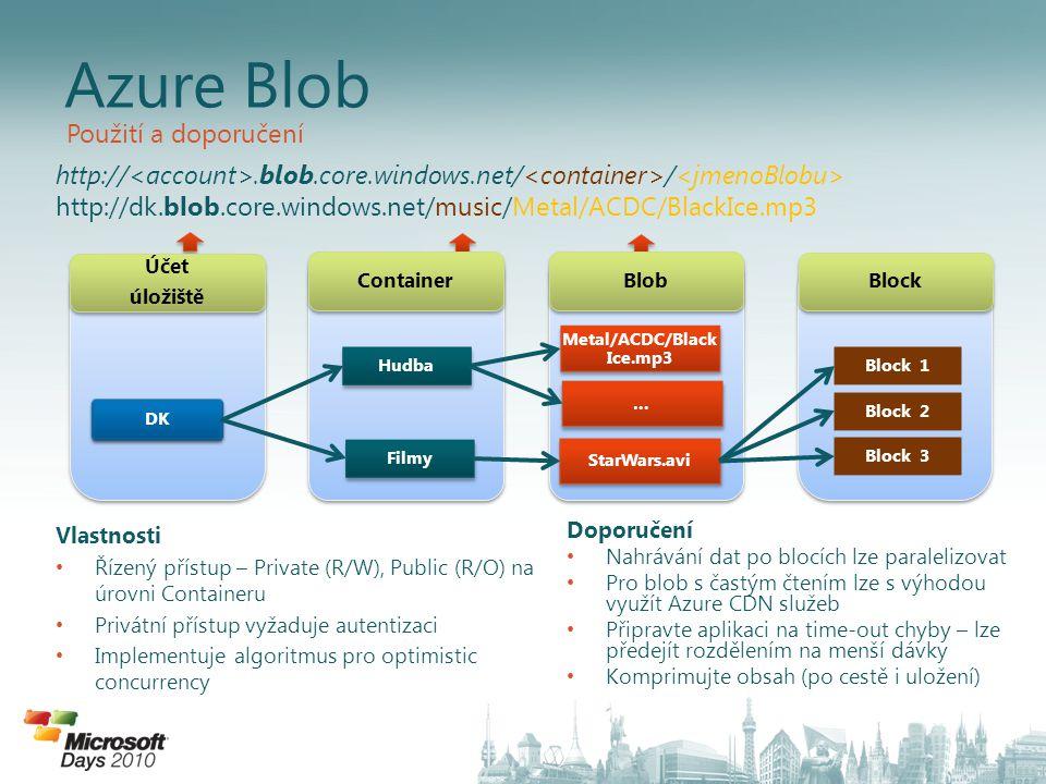 Azure Blob Použití a doporučení http://.blob.core.windows.net/ / http://dk.blob.core.windows.net/music/Metal/ACDC/BlackIce.mp3 Účet úložiště Účet úložiště DK Hudba Metal/ACDC/Black Ice.mp3 … … Filmy StarWars.avi Block 1 Block 2 Block 3 Container Blob Block Vlastnosti • Řízený přístup – Private (R/W), Public (R/O) na úrovni Containeru • Privátní přístup vyžaduje autentizaci • Implementuje algoritmus pro optimistic concurrency Doporučení • Nahrávání dat po blocích lze paralelizovat • Pro blob s častým čtením lze s výhodou využít Azure CDN služeb • Připravte aplikaci na time-out chyby – lze předejít rozdělením na menší dávky • Komprimujte obsah (po cestě i uložení)