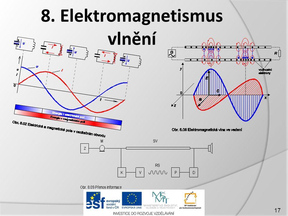 8. Elektromagnetismus vlnění 17