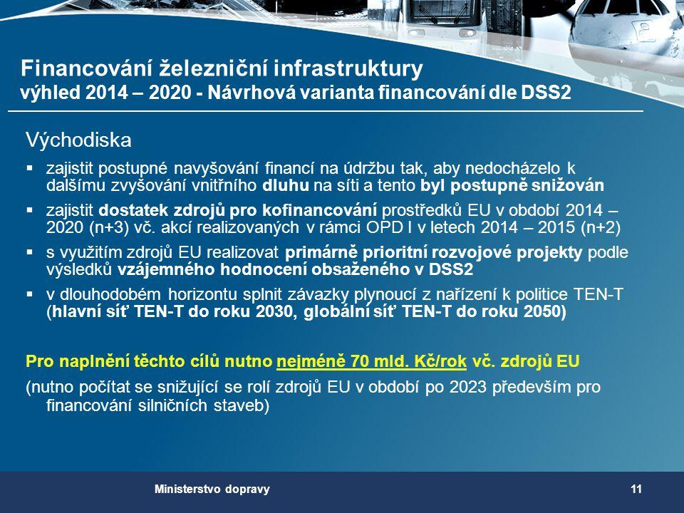 11 Východiska  zajistit postupné navyšování financí na údržbu tak, aby nedocházelo k dalšímu zvyšování vnitřního dluhu na síti a tento byl postupně s