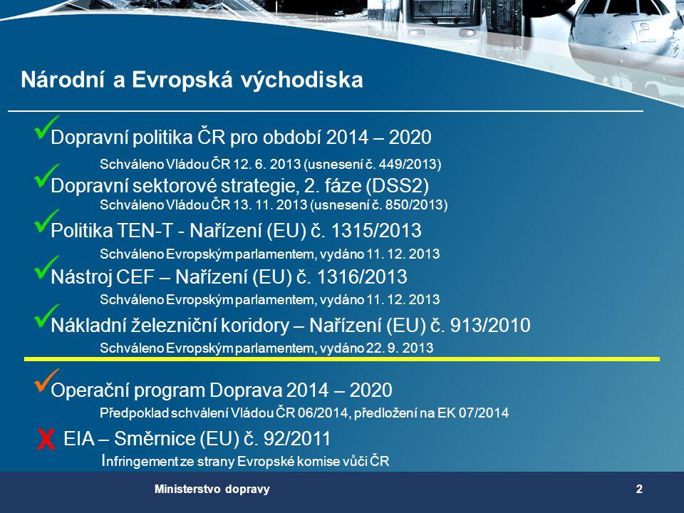 Národní a Evropská východiska 2  Dopravní politika ČR pro období 2014 – 2020 Schváleno Vládou ČR 12. 6. 2013 (usnesení č. 449/2013)  Dopravní sektor