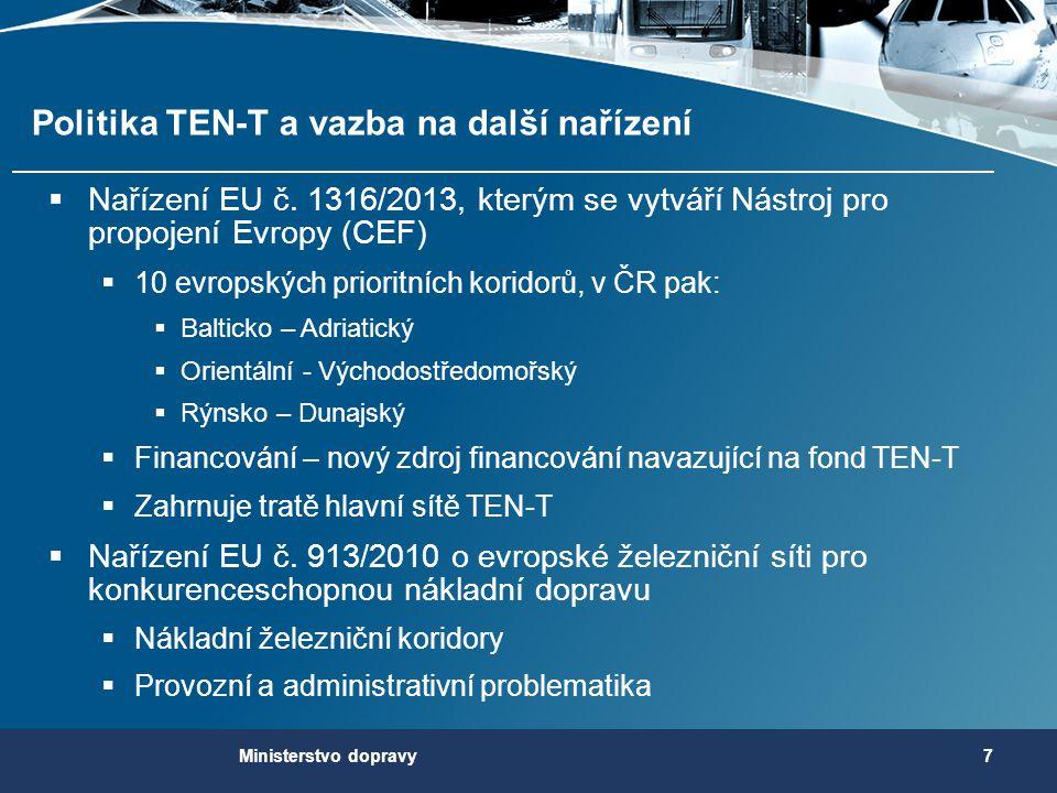 Politika TEN-T a vazba na další nařízení  Nařízení EU č. 1316/2013, kterým se vytváří Nástroj pro propojení Evropy (CEF)  10 evropských prioritních