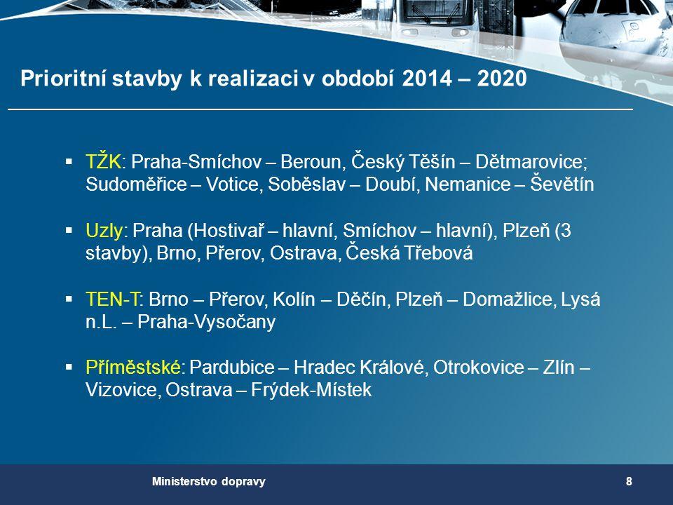Prioritní stavby k realizaci v období 2014 – 2020  TŽK: Praha-Smíchov – Beroun, Český Těšín – Dětmarovice; Sudoměřice – Votice, Soběslav – Doubí, Nem