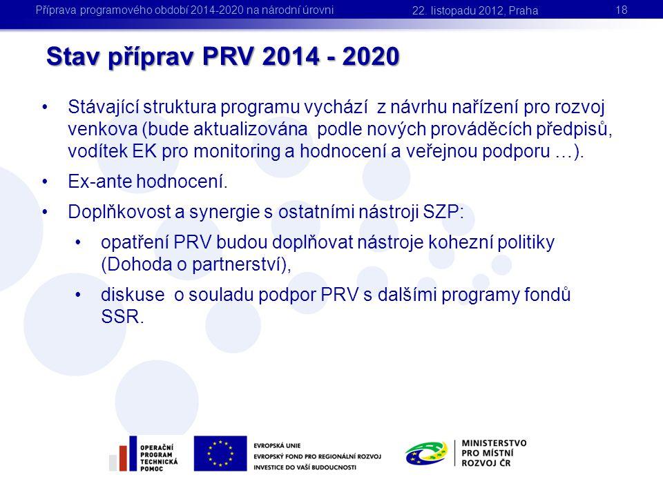Stav příprav PRV 2014 - 2020 •Stávající struktura programu vychází z návrhu nařízení pro rozvoj venkova (bude aktualizována podle nových prováděcích p