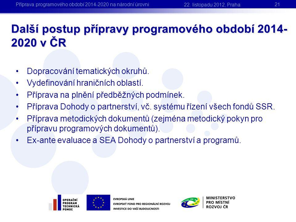Další postup přípravy programového období 2014- 2020 v ČR 21 •Dopracování tematických okruhů. •Vydefinování hraničních oblastí. •Příprava na plnění př